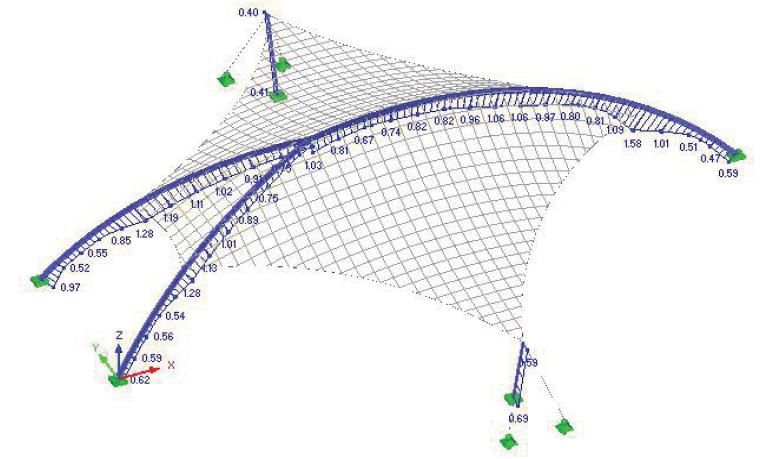 optimizacion-estructural
